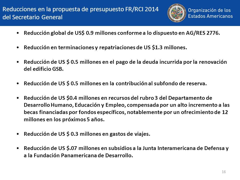 16 Reducciones en la propuesta de presupuesto FR/RCI 2014 del Secretario General Reducción global de US$ 0.9 millones conforme a lo dispuesto en AG/RES 2776.