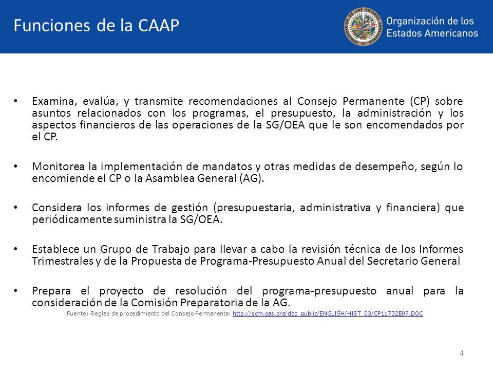 4 Funciones de la CAAP Examina, evalúa, y transmite recomendaciones al Consejo Permanente (CP) sobre asuntos relacionados con los programas, el presupuesto, la administración y los aspectos financieros de las operaciones de la SG/OEA que le son encomendados por el CP.