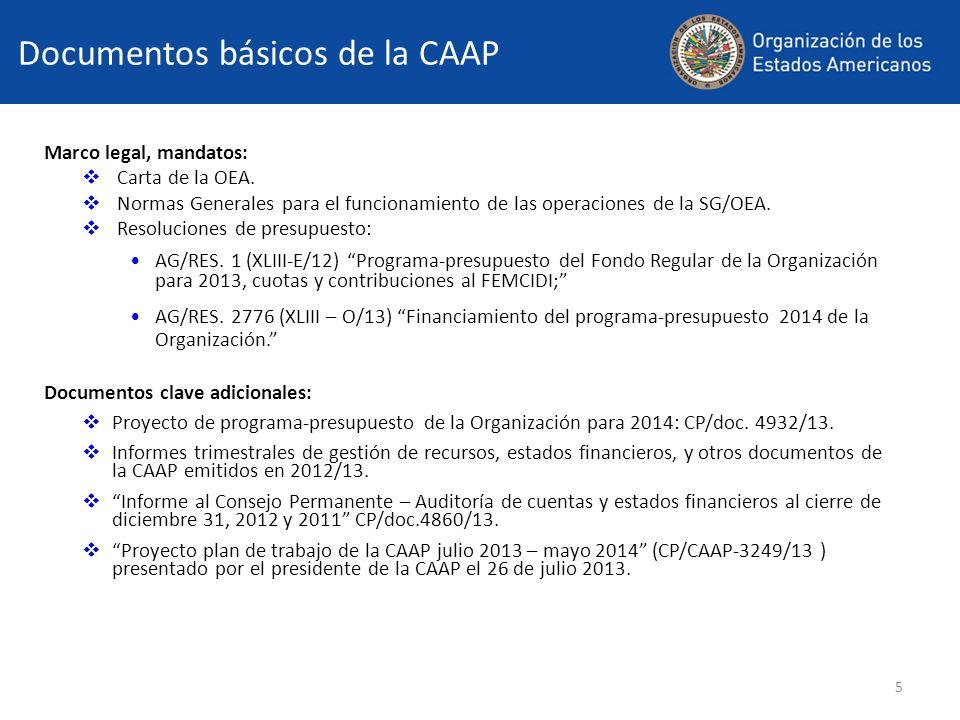 6 Funciones de toma de decisión: agosto – octubre 2013 CAAP Establece un grupo de trabajo formal, de conformidad con la resolución AG/RES.