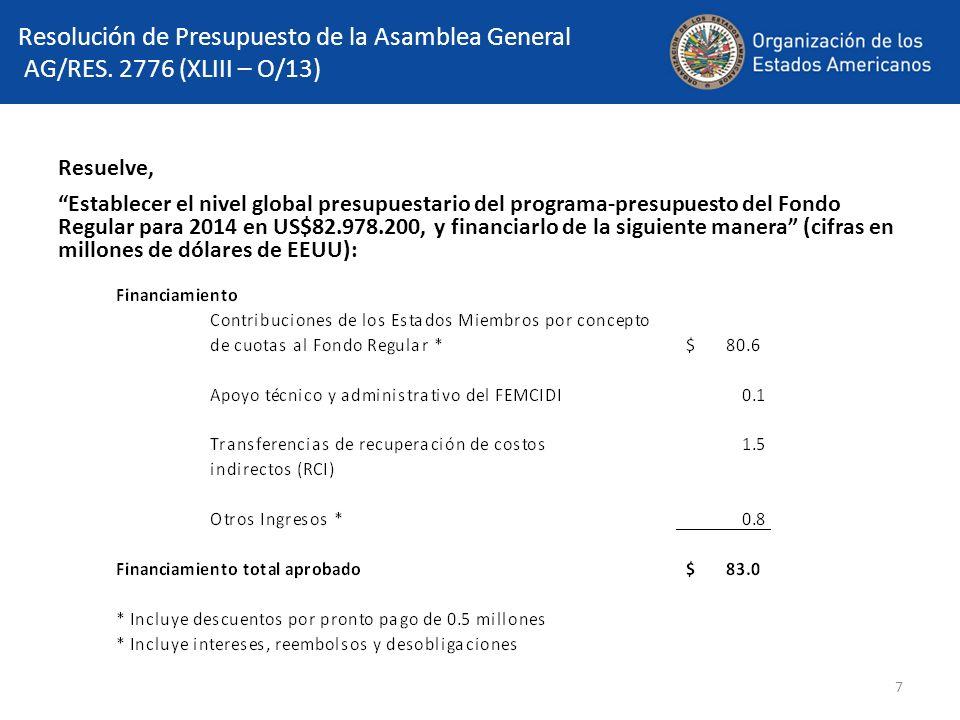 8 Programa-Presupuesto de la Organización para 2014 (Cifras en miles de US$)