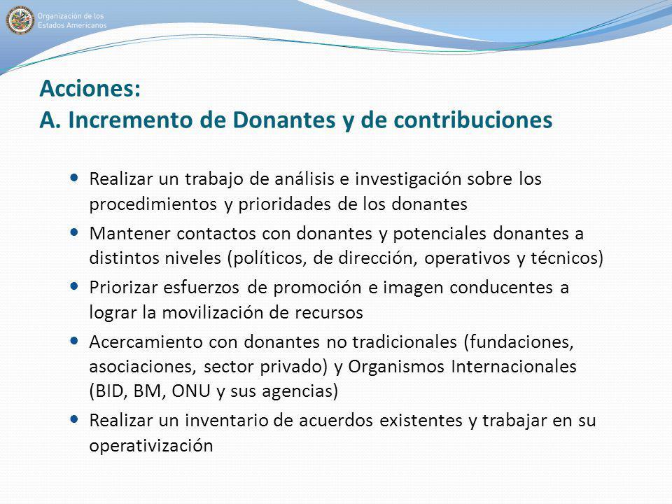 Acciones: A. Incremento de Donantes y de contribuciones Realizar un trabajo de análisis e investigación sobre los procedimientos y prioridades de los