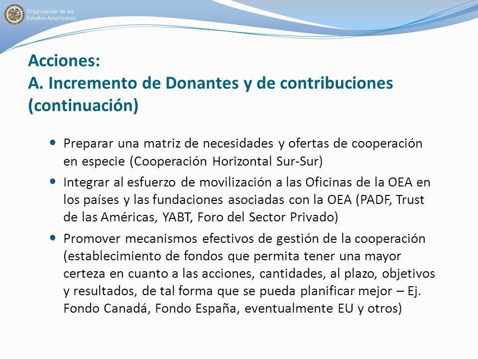 Acciones: A. Incremento de Donantes y de contribuciones (continuación) Preparar una matriz de necesidades y ofertas de cooperación en especie (Coopera