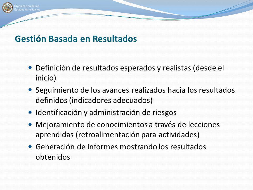 Definición de resultados esperados y realistas (desde el inicio) Seguimiento de los avances realizados hacia los resultados definidos (indicadores ade