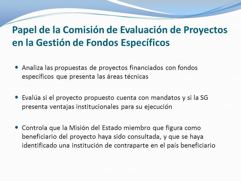 Papel de la Comisión de Evaluación de Proyectos en la Gestión de Fondos Específicos Analiza las propuestas de proyectos financiados con fondos específ