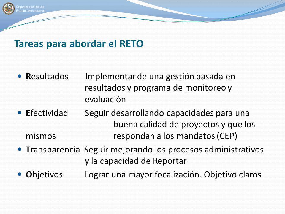 Tareas para abordar el RETO Resultados Implementar de una gestión basada en resultados y programa de monitoreo y evaluación Efectividad Seguir desarro