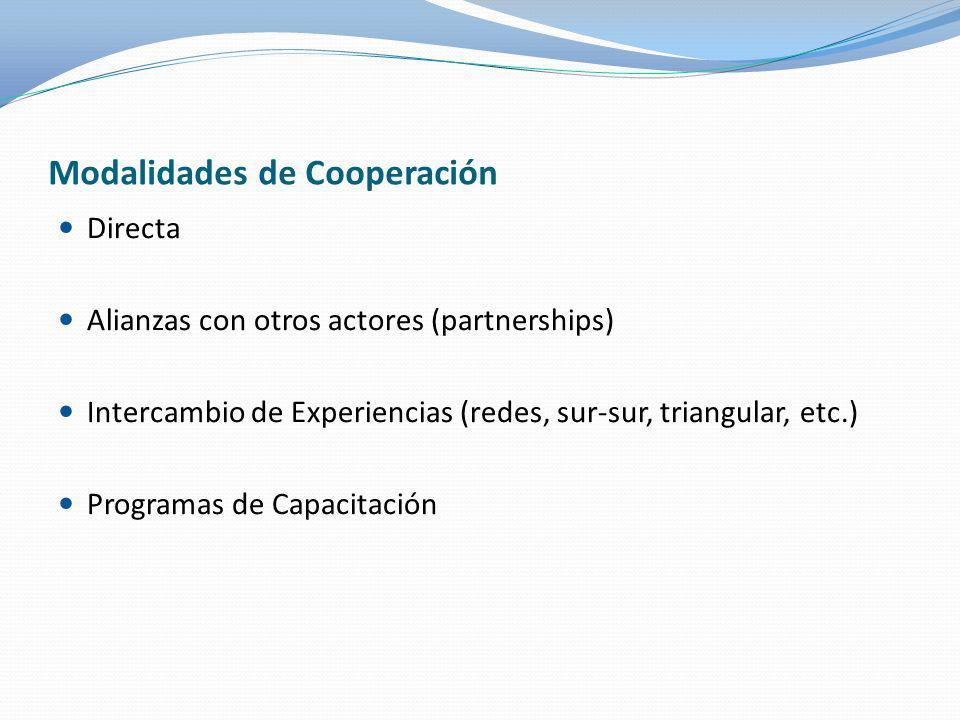 Modalidades de Cooperación Directa Alianzas con otros actores (partnerships) Intercambio de Experiencias (redes, sur-sur, triangular, etc.) Programas