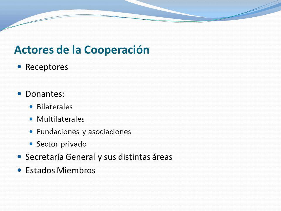 Actores de la Cooperación Receptores Donantes: Bilaterales Multilaterales Fundaciones y asociaciones Sector privado Secretaría General y sus distintas