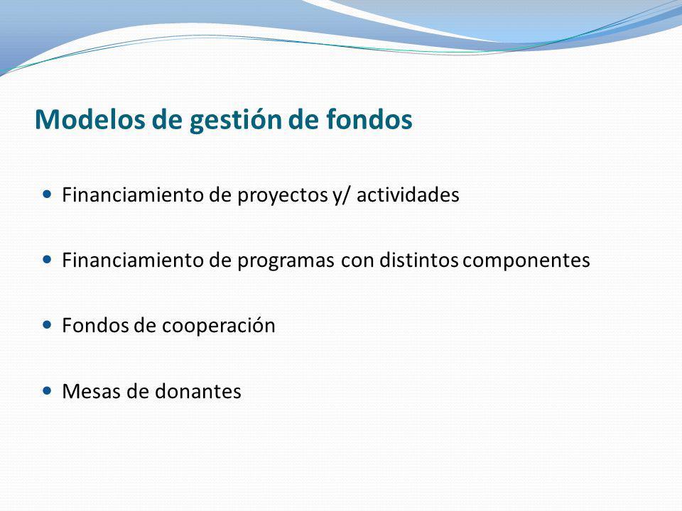 Modelos de gestión de fondos Financiamiento de proyectos y/ actividades Financiamiento de programas con distintos componentes Fondos de cooperación Me