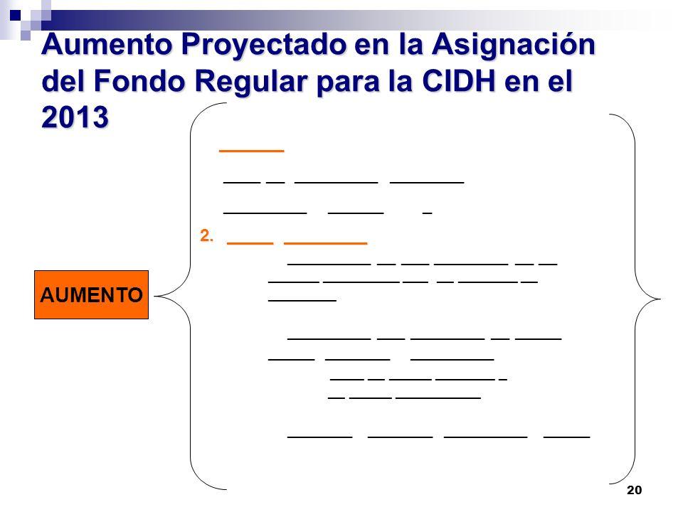 20 Aumento Proyectado en la Asignación del Fondo Regular para la CIDH en el 2013 AUMENTO _______ _______ ____ __ _________ ________ _________ ______ _