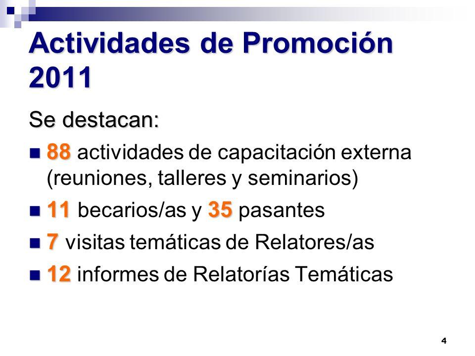 4 Actividades de Promoción 2011 Se destacan: 88 88 actividades de capacitación externa (reuniones, talleres y seminarios) 1135 11 becarios/as y 35 pas