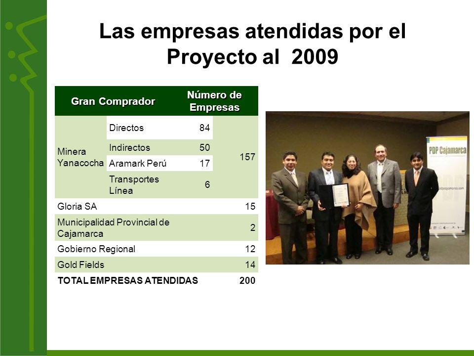 Las empresas atendidas por el Proyecto al 2009 Gran Comprador Número de Empresas Minera Yanacocha Directos84 157 Indirectos50 Aramark Perú17 Transport