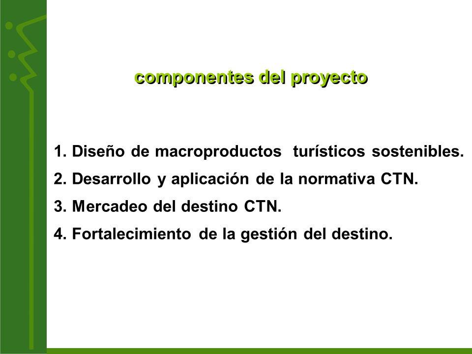 componentes del proyecto 1. Diseño de macroproductos turísticos sostenibles. 2. Desarrollo y aplicación de la normativa CTN. 3. Mercadeo del destino C