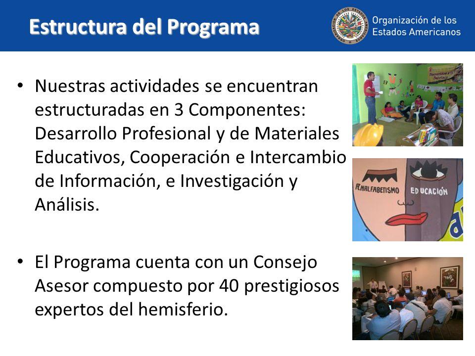 Estructura del Programa Nuestras actividades se encuentran estructuradas en 3 Componentes: Desarrollo Profesional y de Materiales Educativos, Cooperac