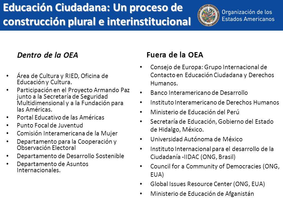 Educación Ciudadana: Un proceso de construcción plural e interinstitucional Dentro de la OEA Fuera de la OEA Consejo de Europa: Grupo Internacional de