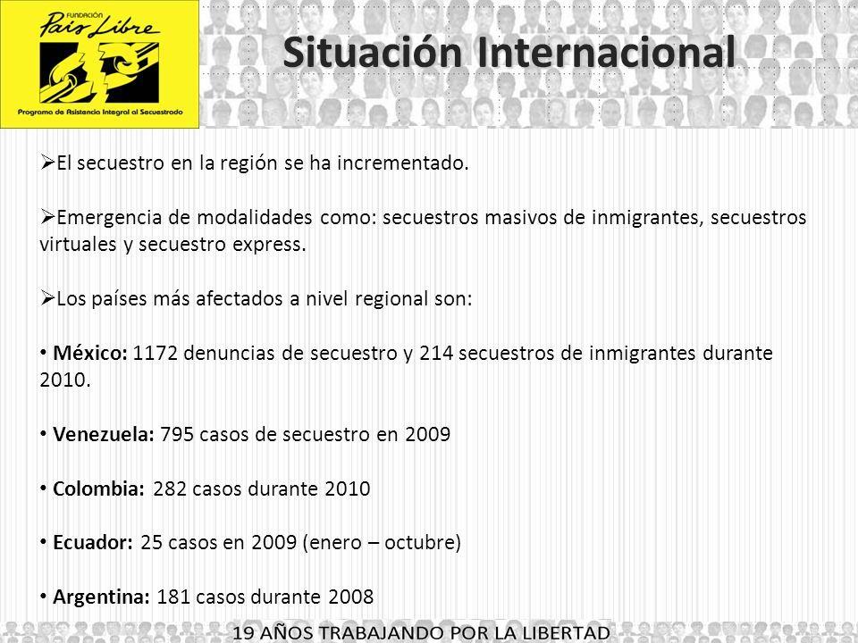 18 AÑOS TRABAJANDO POR LA LIBERTAD Contexto Nacional Colombia en situación de conflicto armado permanente desde 1964.