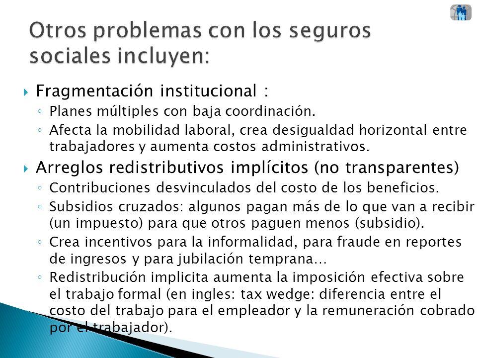 Fragmentación institucional : Planes múltiples con baja coordinación.