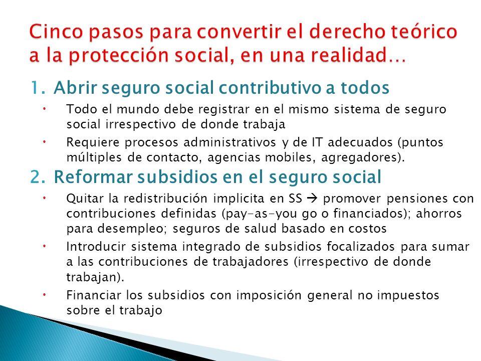 1.Abrir seguro social contributivo a todos Todo el mundo debe registrar en el mismo sistema de seguro social irrespectivo de donde trabaja Requiere procesos administrativos y de IT adecuados (puntos múltiples de contacto, agencias mobiles, agregadores).