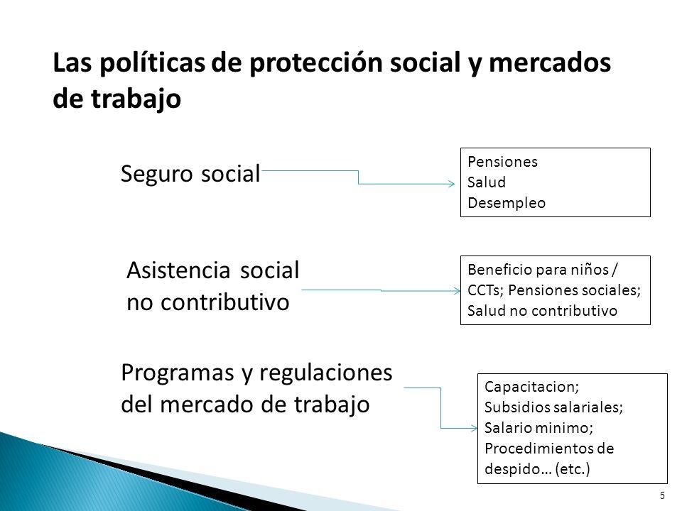 5 Las políticas de protección social y mercados de trabajo Seguro social Programas y regulaciones del mercado de trabajo Asistencia social no contributivo Pensiones Salud Desempleo Capacitacion; Subsidios salariales; Salario minimo; Procedimientos de despido… (etc.) Beneficio para niños / CCTs; Pensiones sociales; Salud no contributivo