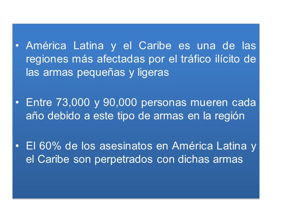 Informes Nacionales por Región 2002 – 2010* 25 *Small Arms Survey