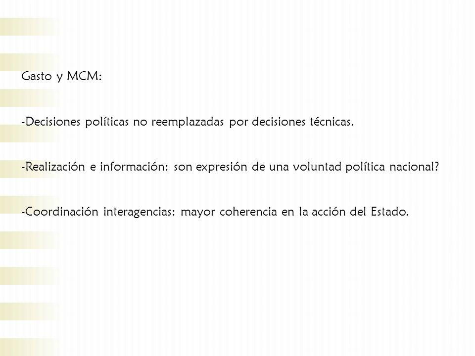 Gasto y MCM: -Decisiones políticas no reemplazadas por decisiones técnicas.
