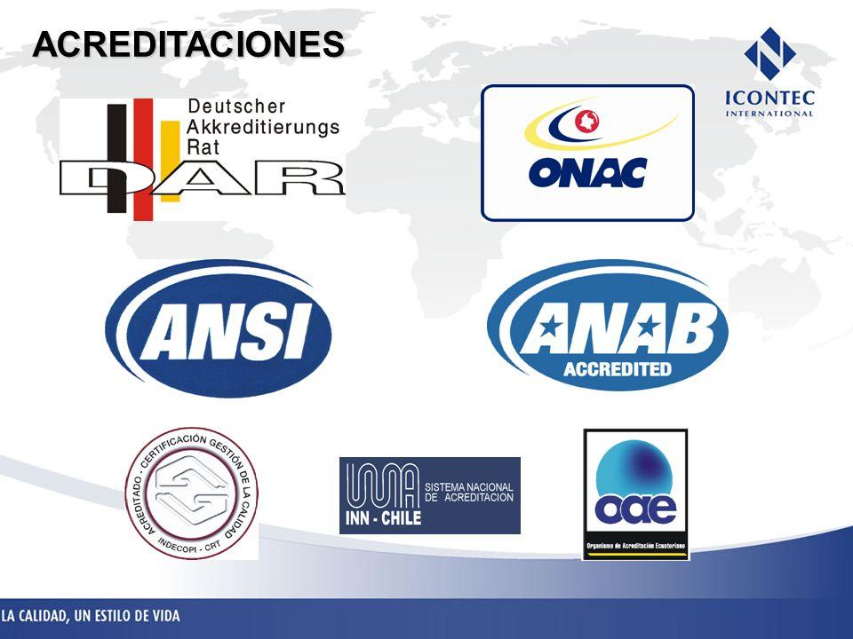 COPANT Y LOS ONN COPANT agrupa los Organismos Nacionales de Normalización de las Américas (ONN) para coordinar esfuerzos y posiciones ante los organismos internacionales.