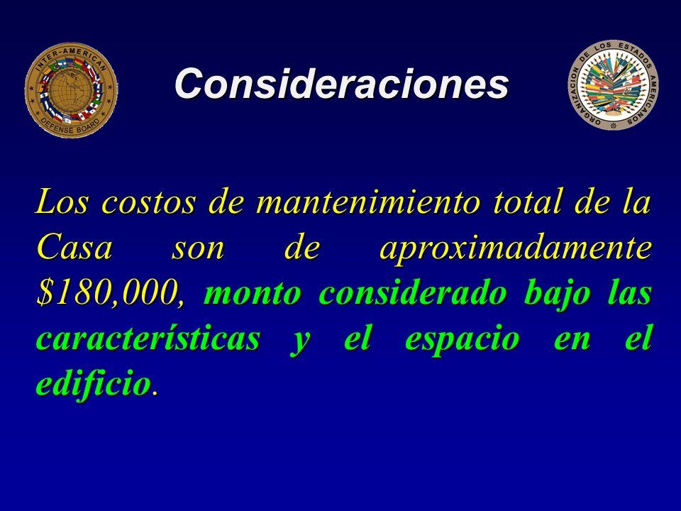 Consideraciones Los costos de mantenimiento total de la Casa son de aproximadamente $180,000, monto considerado bajo las características y el espacio en el edificio.