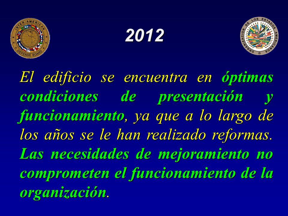 JID -Entidad de la OEA -Organización Pública Internacional