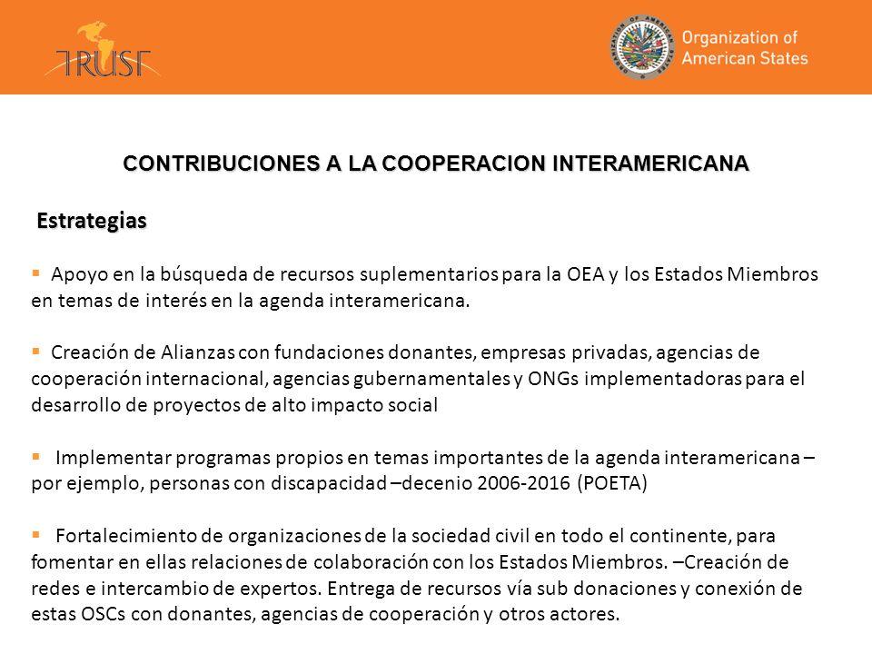 CONTRIBUCIONES A LA COOPERACION INTERAMERICANA Estrategias Estrategias Apoyo en la búsqueda de recursos suplementarios para la OEA y los Estados Miembros en temas de interés en la agenda interamericana.