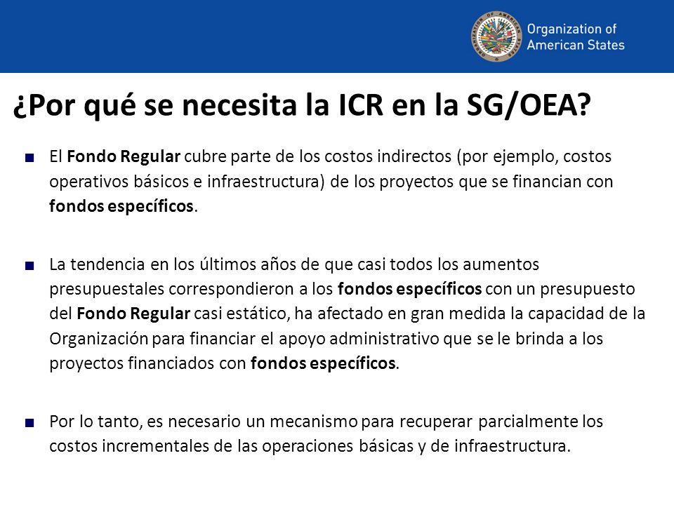 ¿Por qué se necesita la ICR en la SG/OEA? El Fondo Regular cubre parte de los costos indirectos (por ejemplo, costos operativos básicos e infraestruct