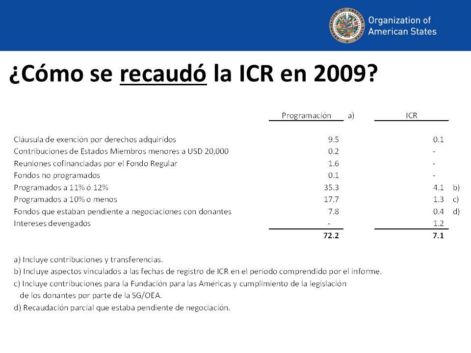 ¿Cómo se recaudó la ICR en 2009?