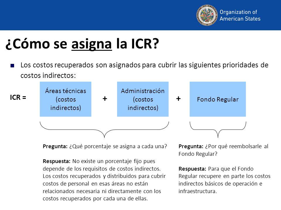 ¿Cómo se asigna la ICR? Los costos recuperados son asignados para cubrir las siguientes prioridades de costos indirectos: Áreas técnicas (costos indir