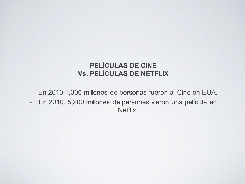 PELÍCULAS DE CINE Vs.