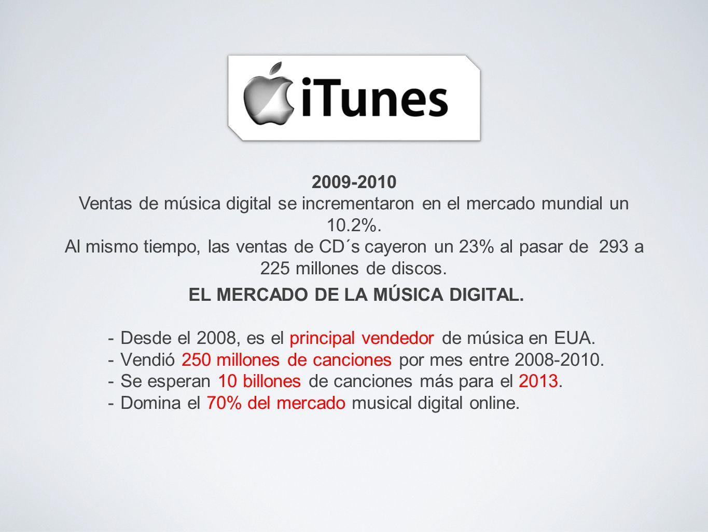 EL MERCADO DE LA MÚSICA DIGITAL. - Desde el 2008, es el principal vendedor de música en EUA.
