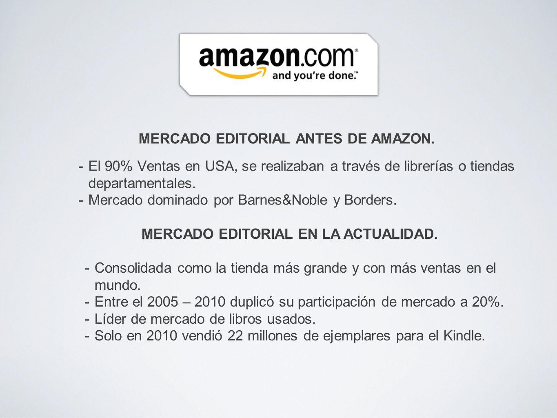 MERCADO EDITORIAL ANTES DE AMAZON. - El 90% Ventas en USA, se realizaban a través de librerías o tiendas departamentales. - Mercado dominado por Barne