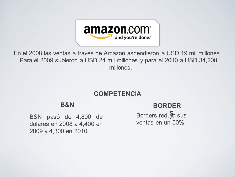 En el 2008 las ventas a través de Amazon ascendieron a USD 19 mil millones.