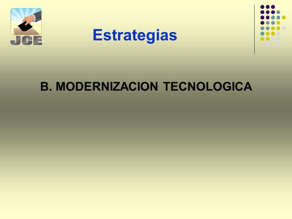 Estrategias B. MODERNIZACION TECNOLOGICA