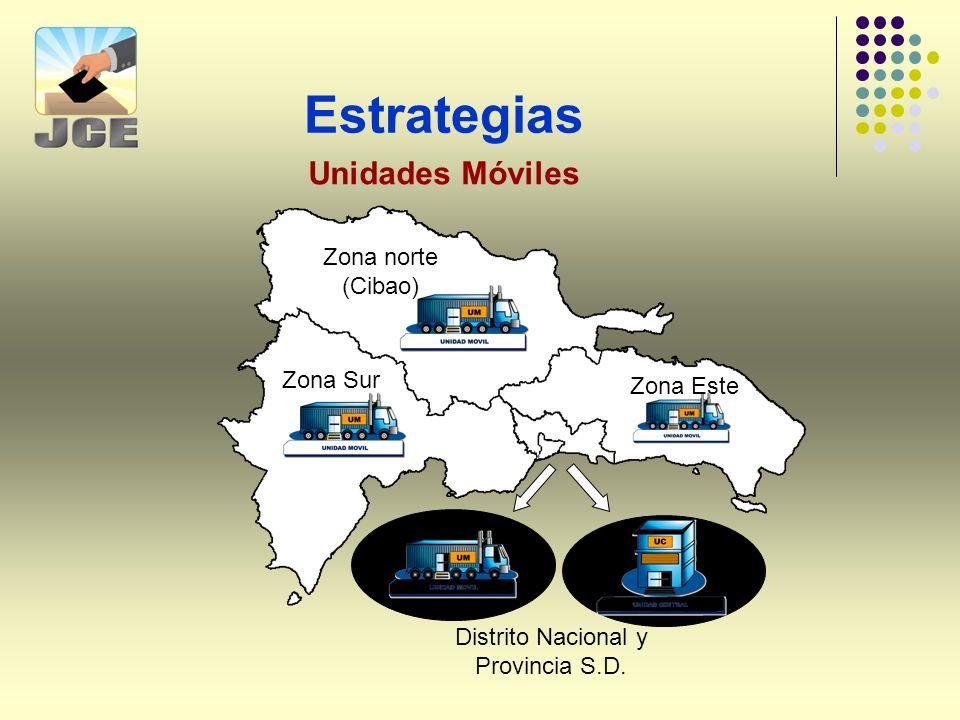 Estrategias Zona Sur Zona norte (Cibao) Zona Este Distrito Nacional y Provincia S.D.