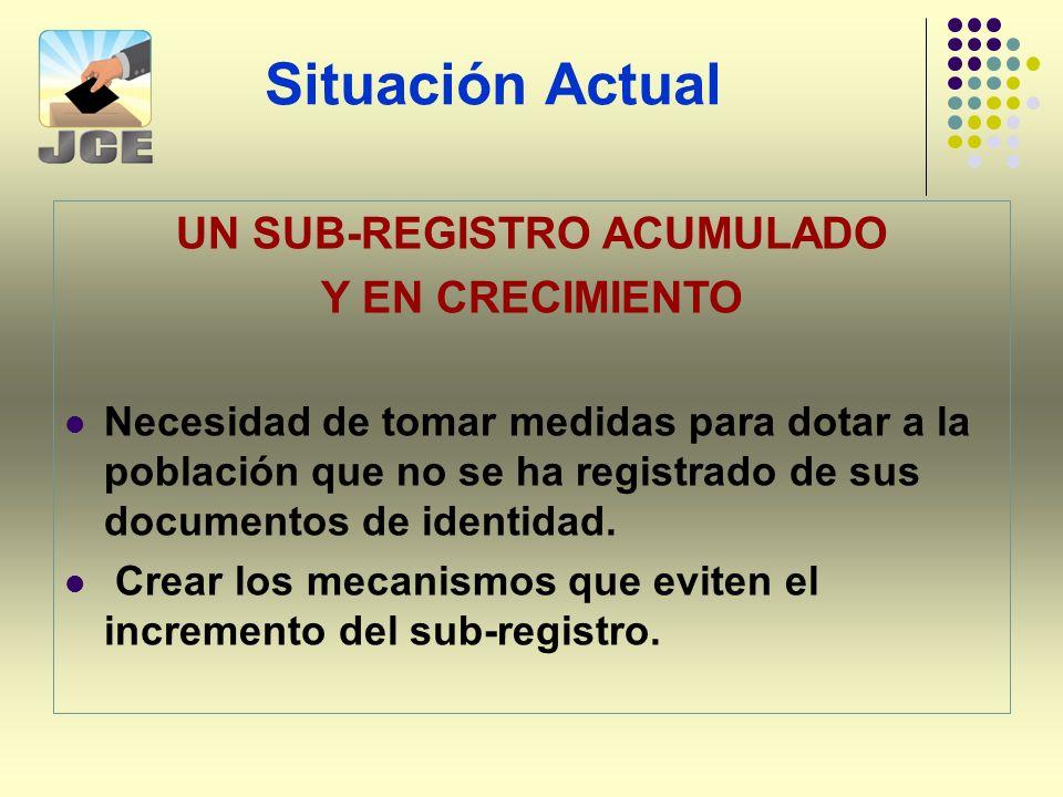Situación Actual UN SUB-REGISTRO ACUMULADO Y EN CRECIMIENTO Necesidad de tomar medidas para dotar a la población que no se ha registrado de sus documentos de identidad.