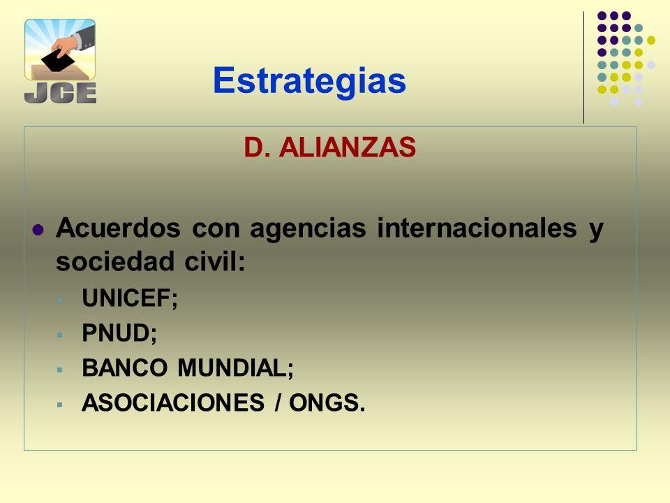Estrategias D.