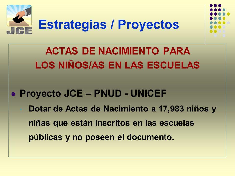 Estrategias / Proyectos ACTAS DE NACIMIENTO PARA LOS NIÑOS/AS EN LAS ESCUELAS Proyecto JCE – PNUD - UNICEF Dotar de Actas de Nacimiento a 17,983 niños y niñas que están inscritos en las escuelas públicas y no poseen el documento.