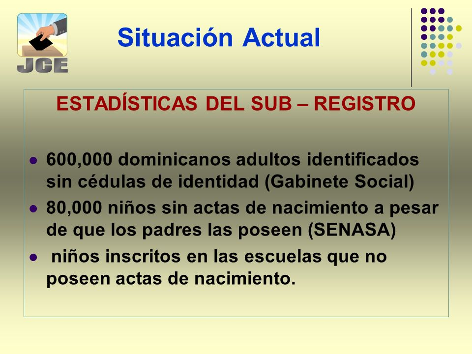 Situación Actual ESTADÍSTICAS DEL SUB – REGISTRO 600,000 dominicanos adultos identificados sin cédulas de identidad (Gabinete Social) 80,000 niños sin actas de nacimiento a pesar de que los padres las poseen (SENASA) niños inscritos en las escuelas que no poseen actas de nacimiento.