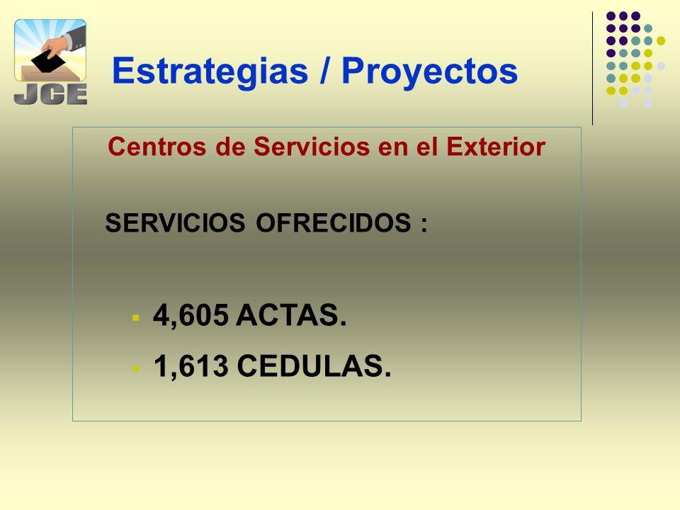 Estrategias / Proyectos Centros de Servicios en el Exterior SERVICIOS OFRECIDOS : 4,605 ACTAS.