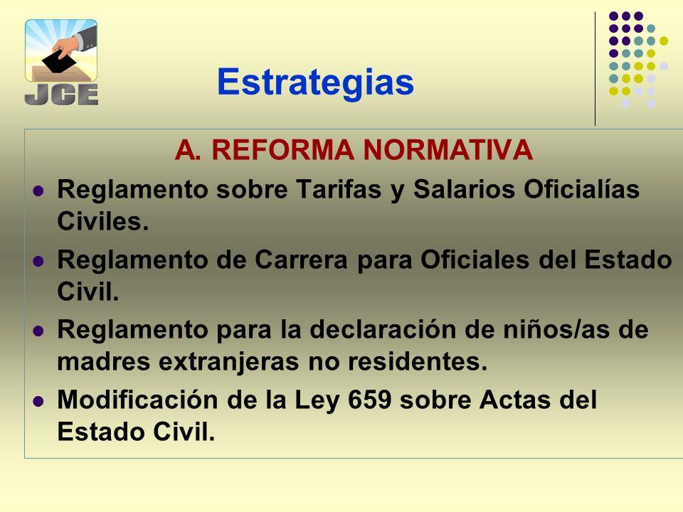 Estrategias A. REFORMA NORMATIVA Reglamento sobre Tarifas y Salarios Oficialías Civiles.