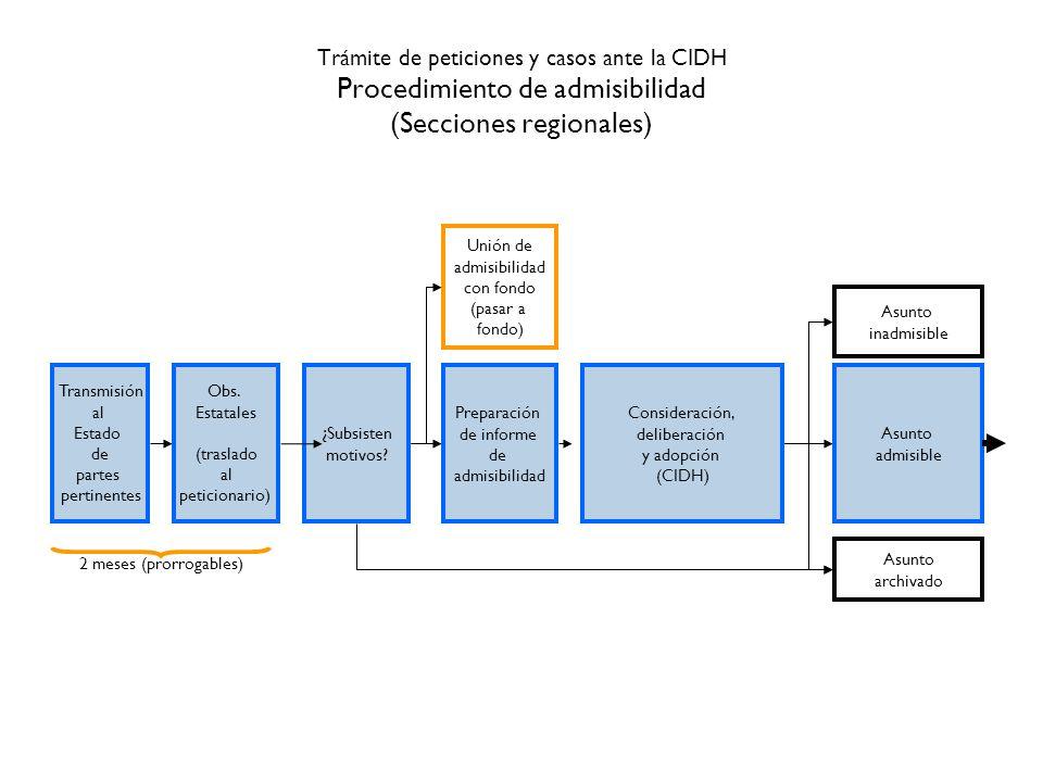 Trámite de peticiones y casos ante la CIDH Procedimiento de admisibilidad (Secciones regionales) Transmisión al Estado de partes pertinentes Obs. Esta