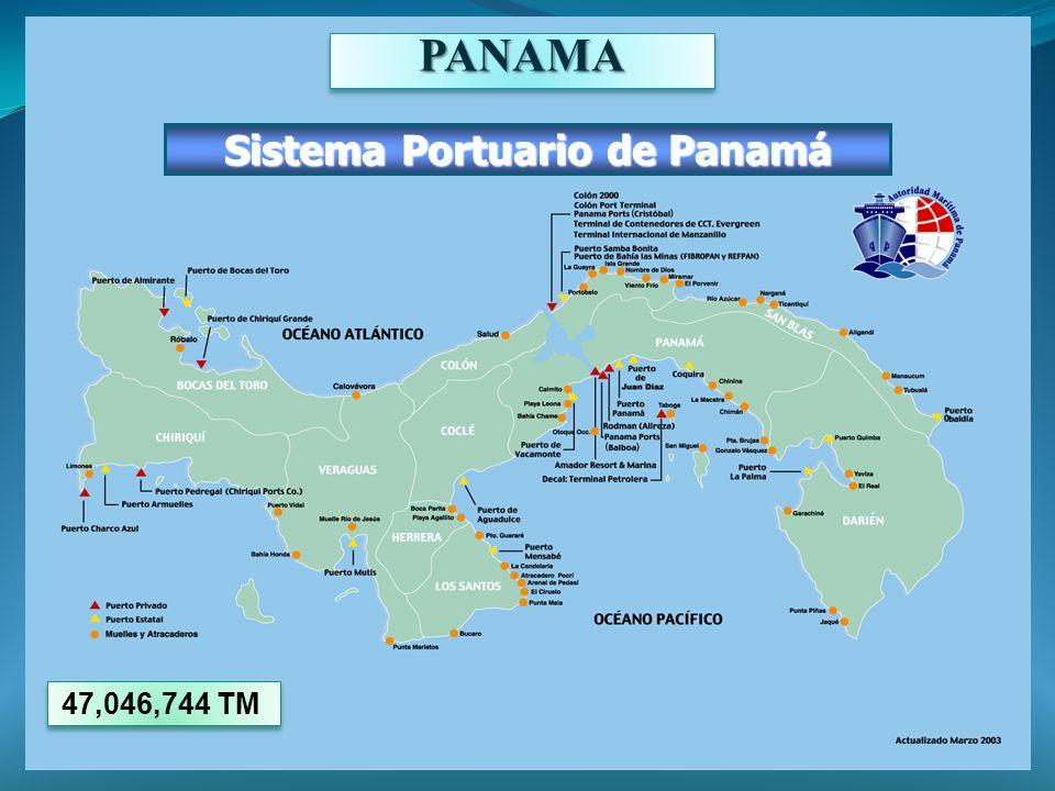 47,046,744 TM Sistema Portuario de Panamá PANAMAPANAMA