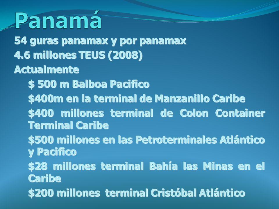 54 guras panamax y por panamax 4.6 millones TEUS (2008) Actualmente $ 500 m Balboa Pacifico $400m en la terminal de Manzanillo Caribe $400 millones te