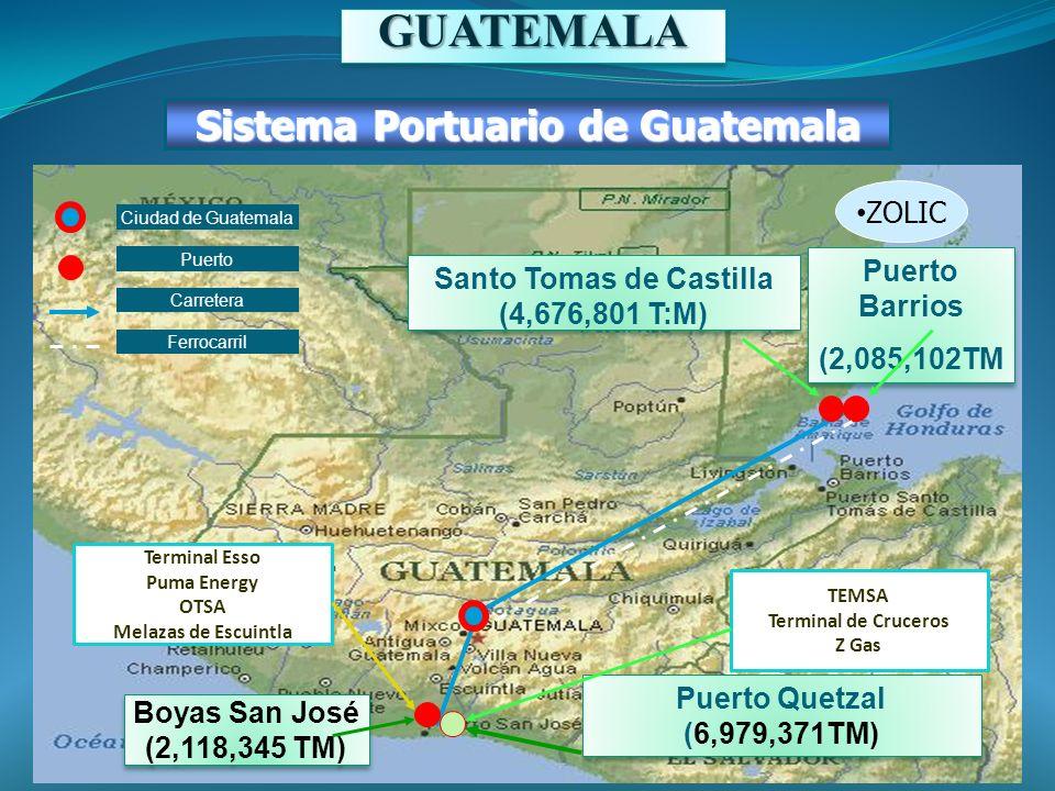 Sistema Portuario de Guatemala Puerto Quetzal (6,979,371TM) TEMSA Terminal de Cruceros Z Gas Puerto Barrios (2,085,102TM Puerto Barrios (2,085,102TM C