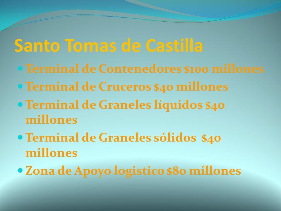 Santo Tomas de Castilla Terminal de Contenedores $100 millones Terminal de Cruceros $40 millones Terminal de Graneles líquidos $40 millones Terminal d