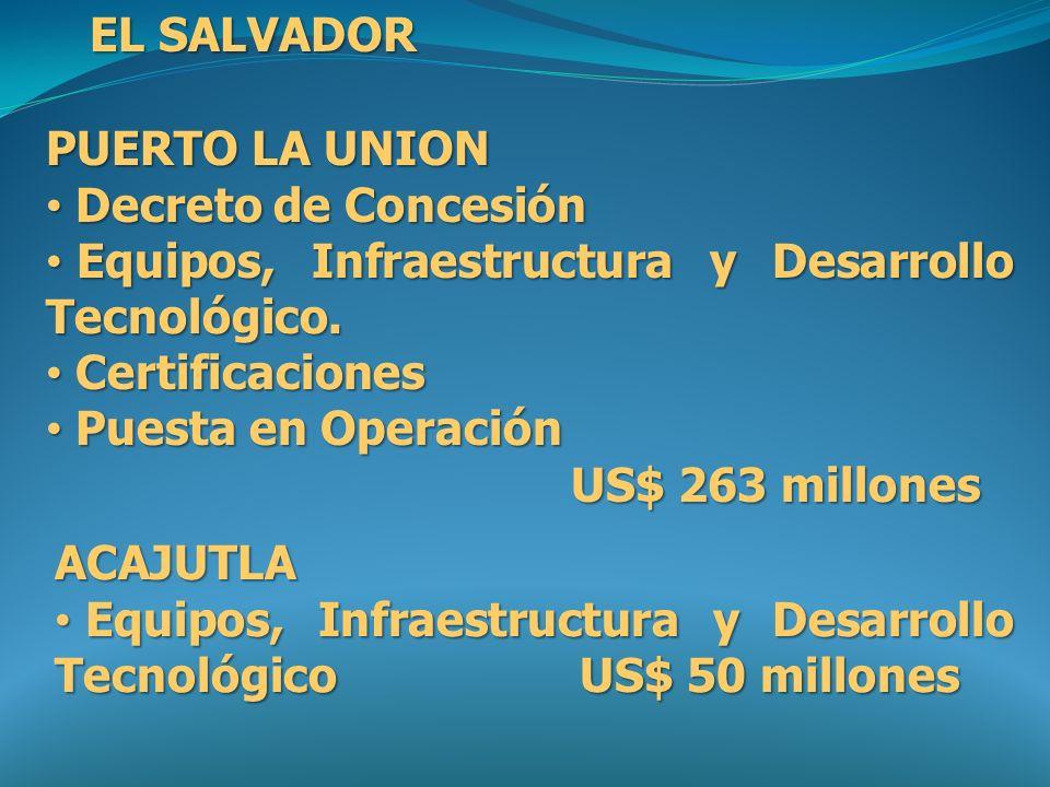 PUERTO LA UNION Decreto de Concesión Decreto de Concesión Equipos, Infraestructura y Desarrollo Tecnológico. Equipos, Infraestructura y Desarrollo Tec
