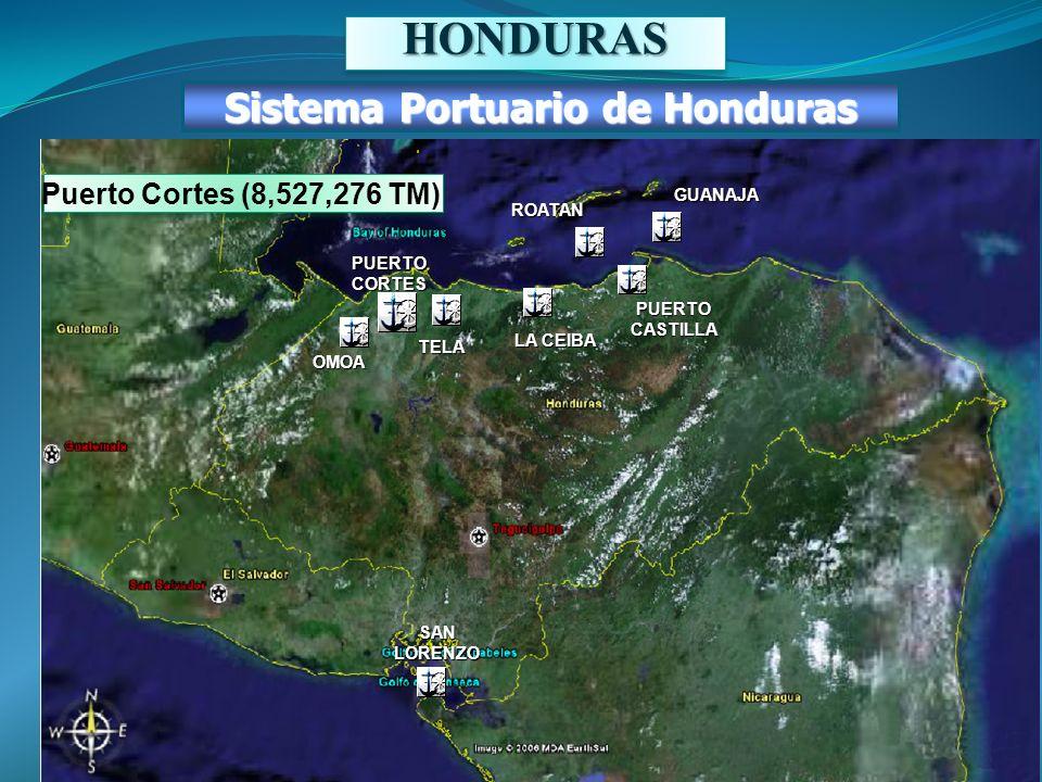 Sistema Portuario de Honduras HONDURASHONDURAS OMOA PUERTO CORTES TELA LA CEIBA PUERTO CASTILLA ROATAN GUANAJA SAN LORENZO Puerto Cortes (8,527,276 TM